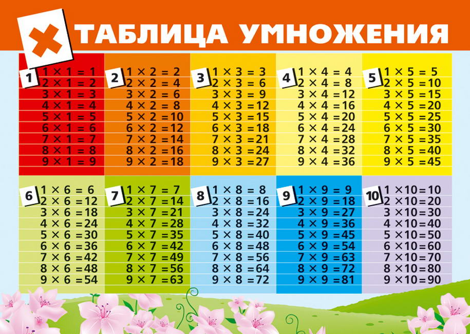 tablica-umnozhenia