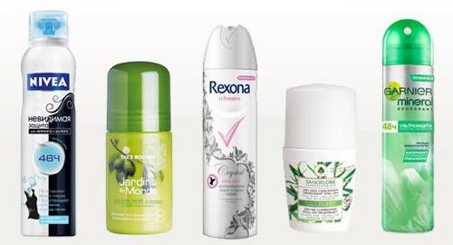 Антиперспиранты от запаха пота