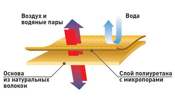 kyrtki-iz-ekokozhi-1