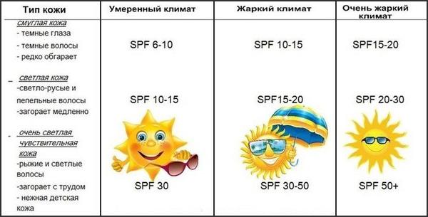 crema-spf-50