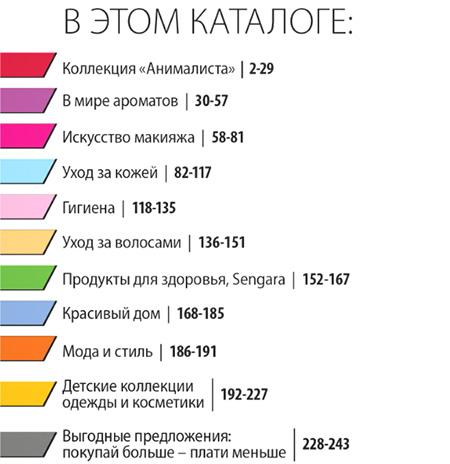 soderzhanie-kat-11